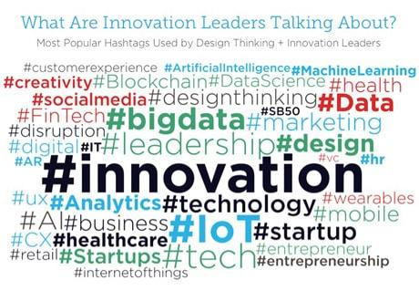 design-thinkers-innovators-connect-social1